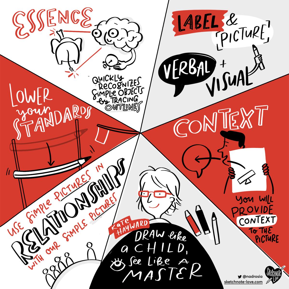 TED Talk Kate Hayward