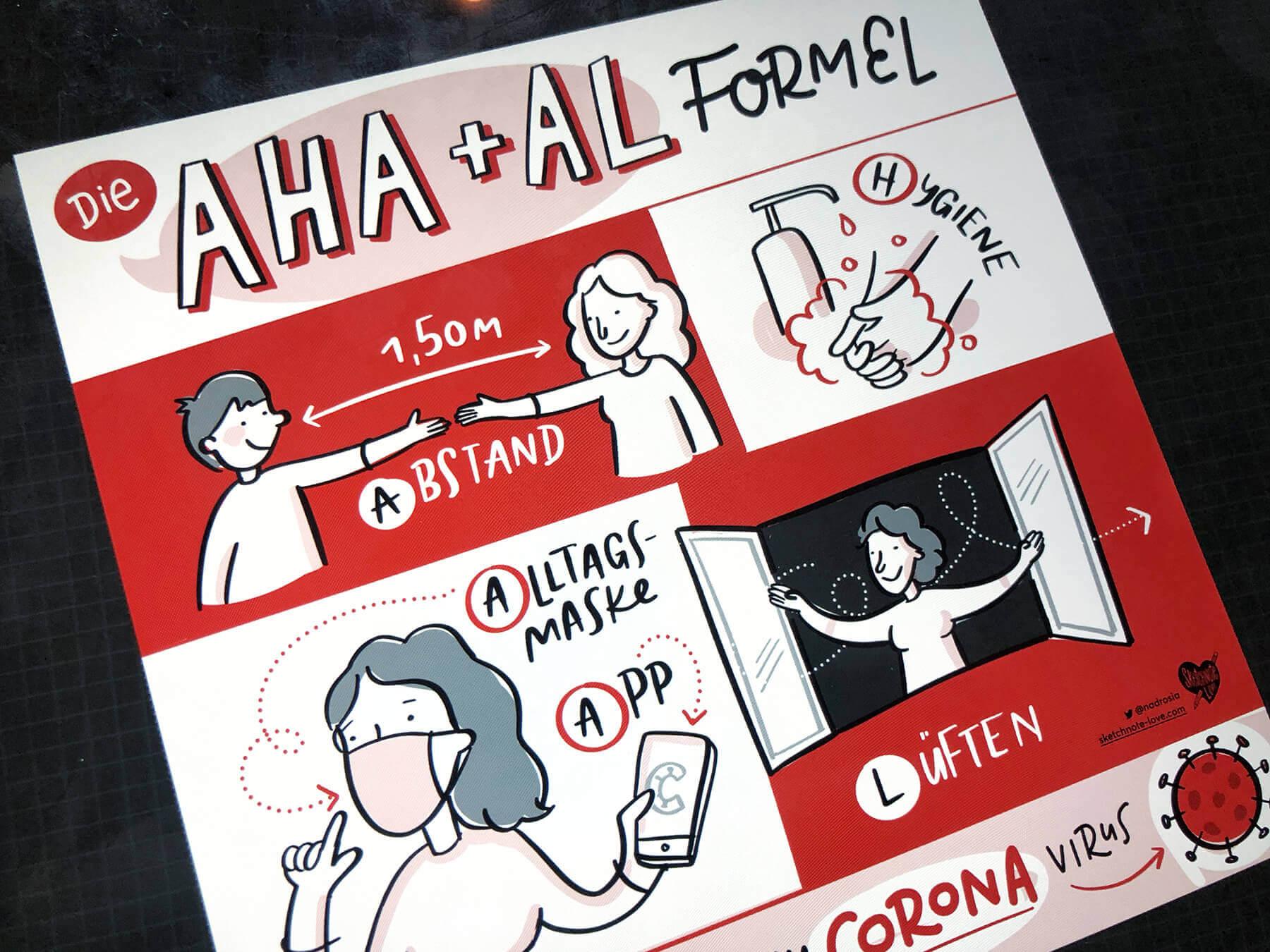 AHA+AL Regeln