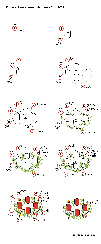 Zeichenanleitung How to Draw Idee für Adventskranz