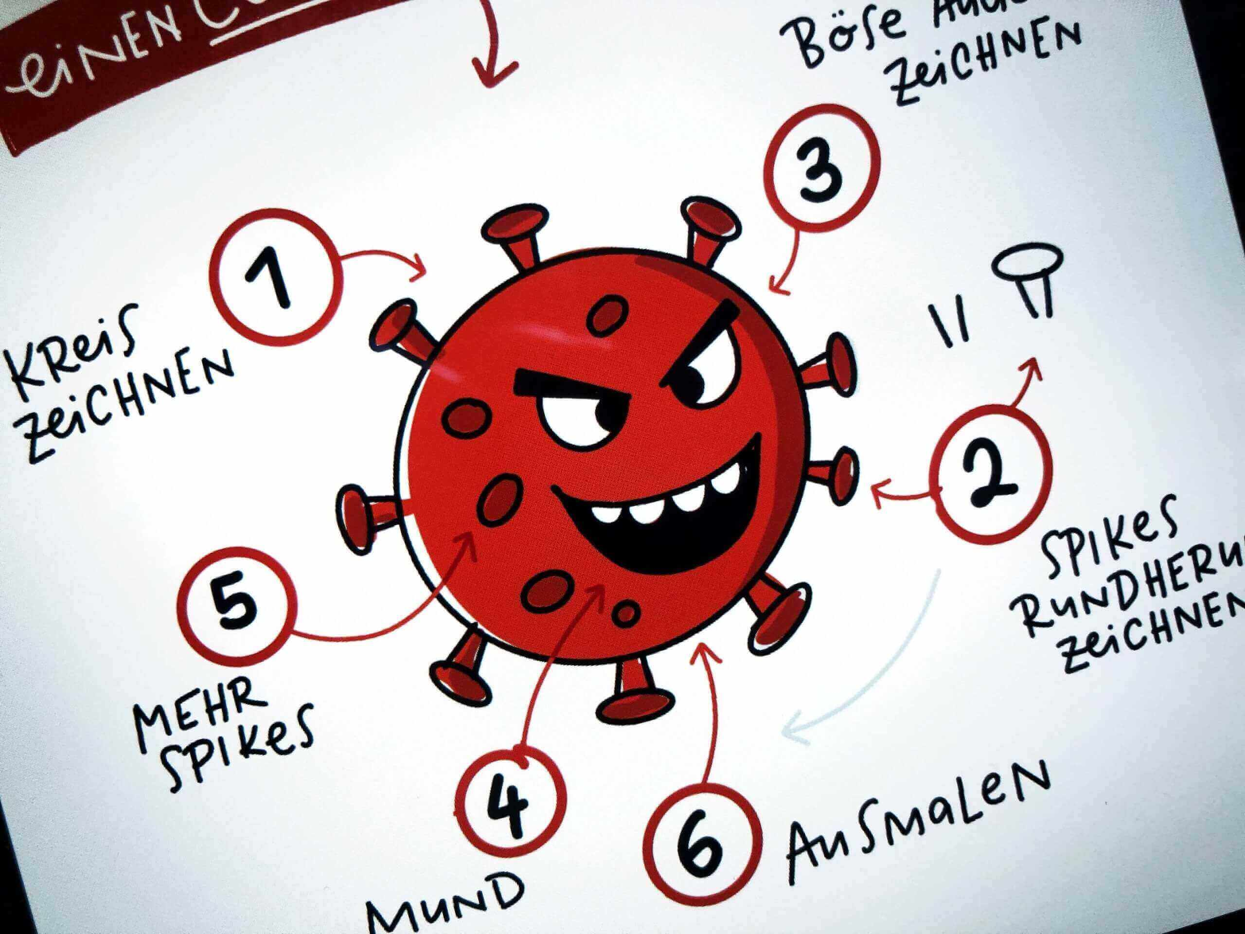 Einen Coronavirus zeichnen – Zeichenanleitung