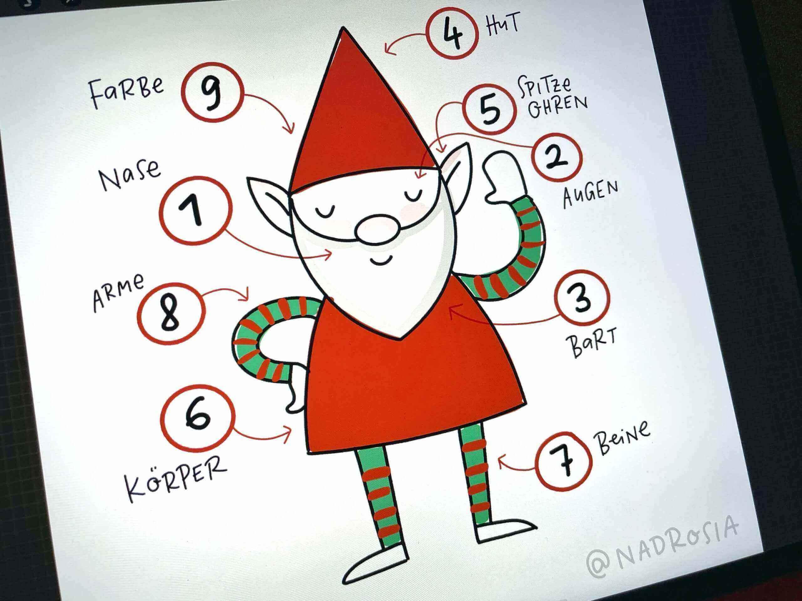 Einen Weihnachtswichtel zeichnen