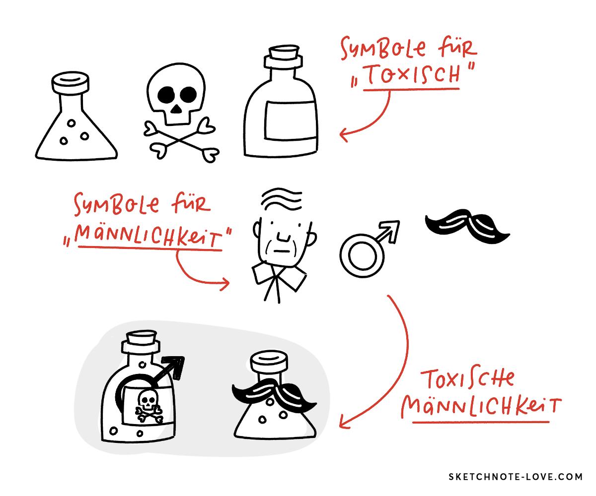 Schwierige Symbole zeichnen – Toxische Männlichkeit