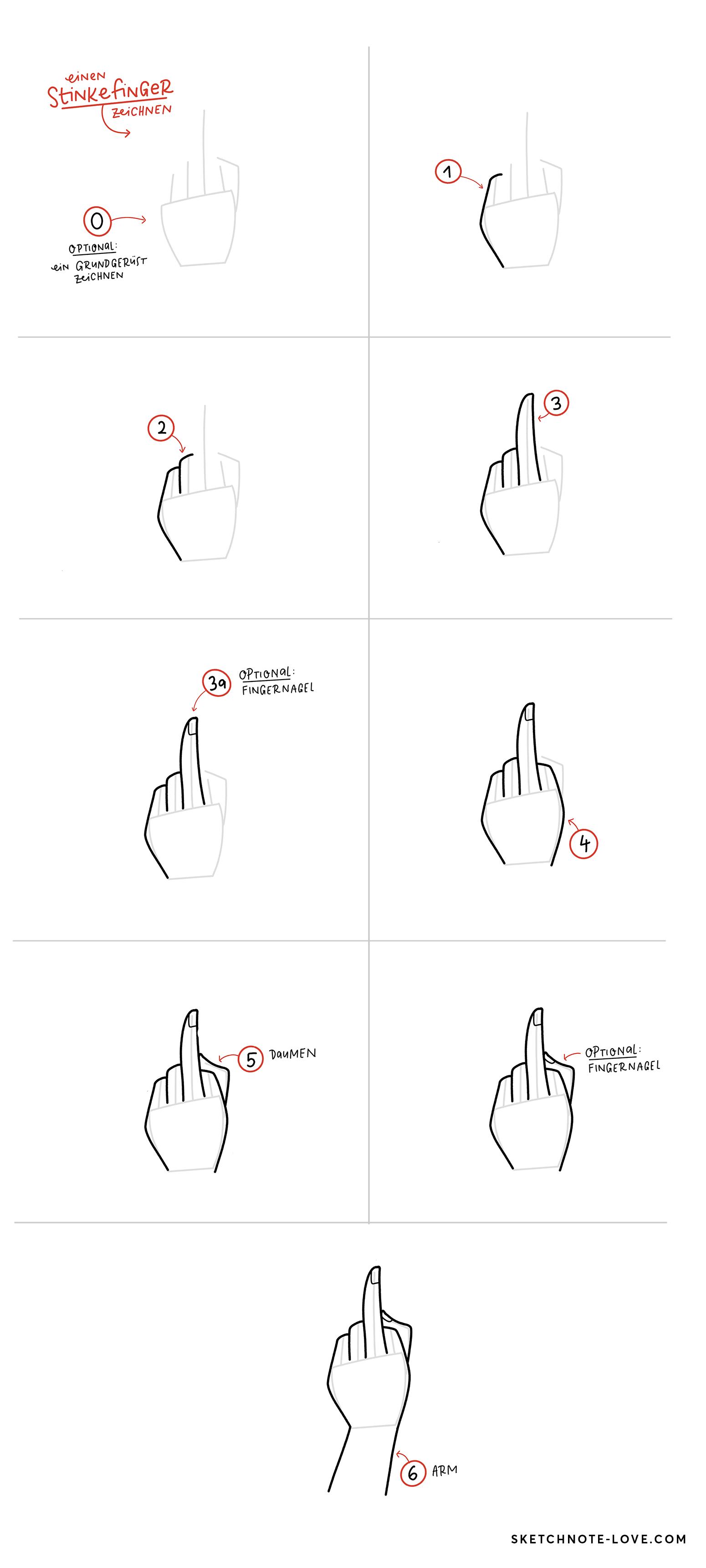 Hände zeichnen – Mittelfinger