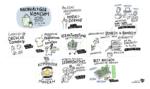 Sketchnotes Nachhaltigskeitspreis