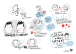 Sketchnotes Corona Virus Update Podcast Dr. Drosten
