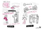 Graphic Recording Dialog Pflege